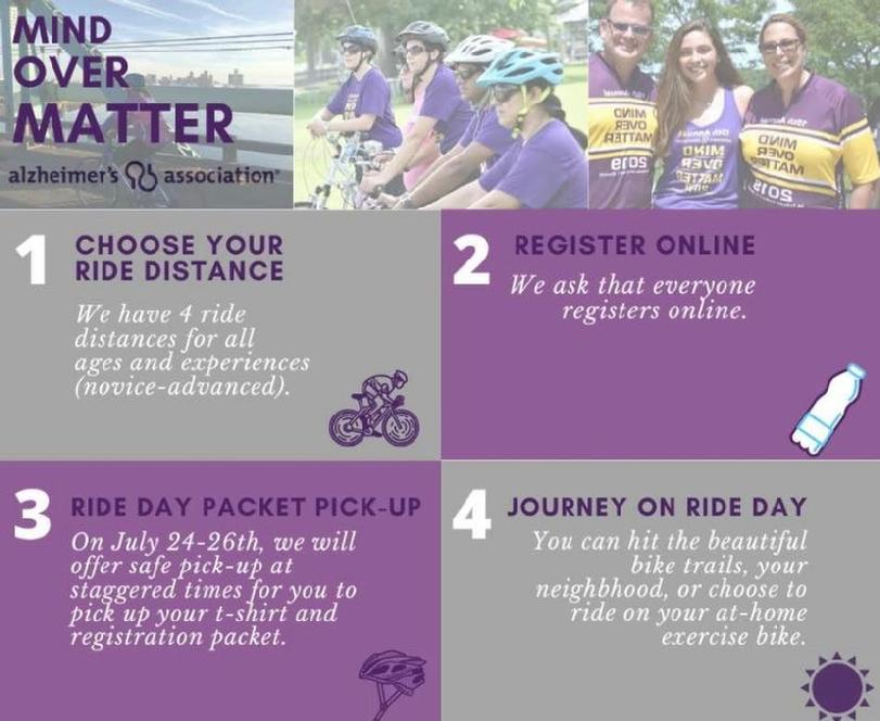 Instructions on Mind Over Matter 2020 virtual ride